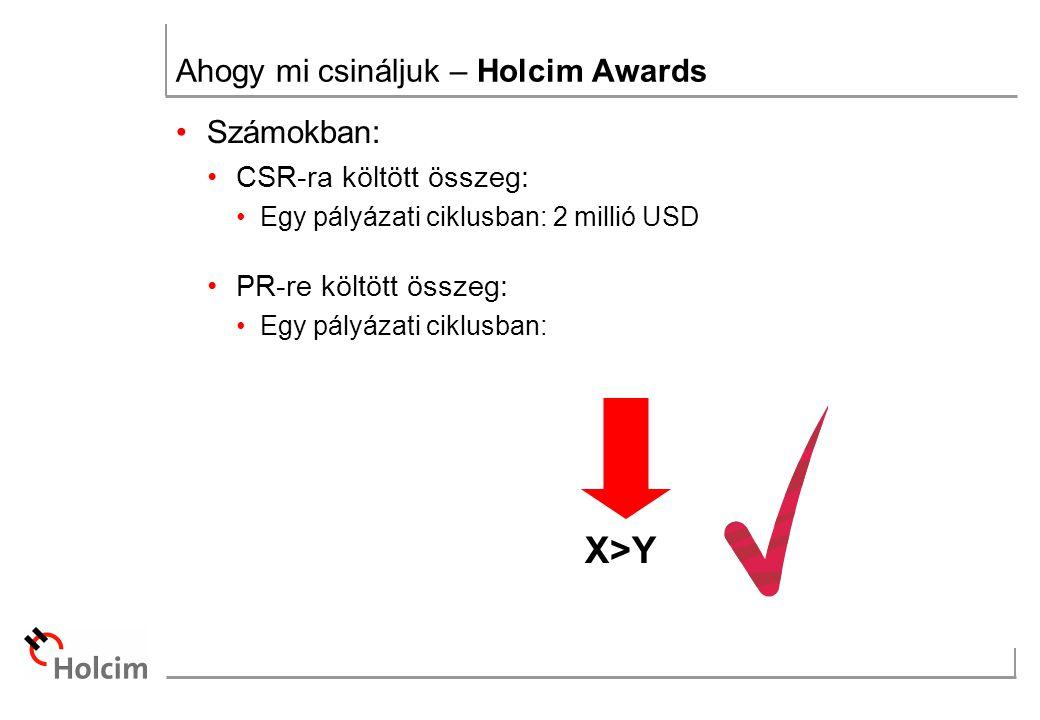 Ahogy mi csináljuk – Holcim Awards Számokban: CSR-ra költött összeg: Egy pályázati ciklusban: 2 millió USD PR-re költött összeg: Egy pályázati ciklusban: X>Y