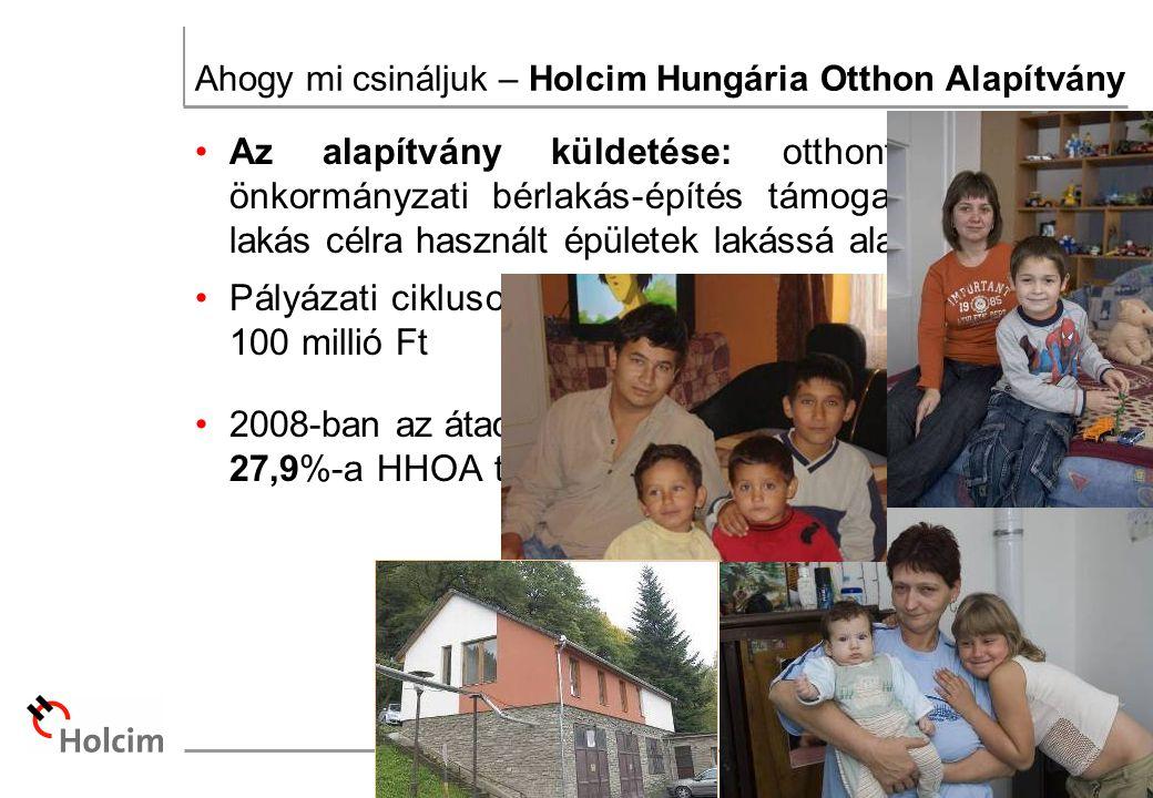 Ahogy mi csináljuk – Holcim Hungária Otthon Alapítvány Az alapítvány küldetése: otthonteremtés az önkormányzati bérlakás-építés támogatásával (nem lakás célra használt épületek lakássá alakítása) Pályázati ciklusonként elnyerhető támogatási összeg: 100 millió Ft 2008-ban az átadott önkormányzati bérlakások 27,9%-a HHOA támogatással épült