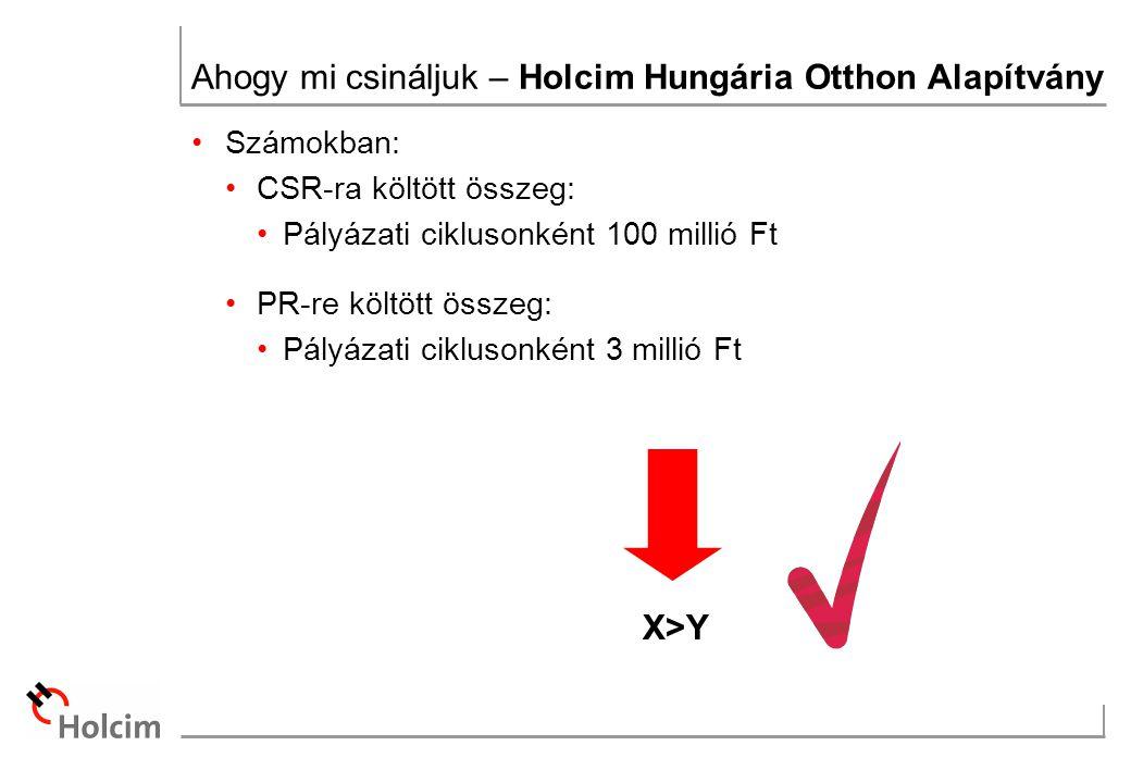 Ahogy mi csináljuk – Holcim Hungária Otthon Alapítvány Számokban: CSR-ra költött összeg: Pályázati ciklusonként 100 millió Ft PR-re költött összeg: Pályázati ciklusonként 3 millió Ft X>Y