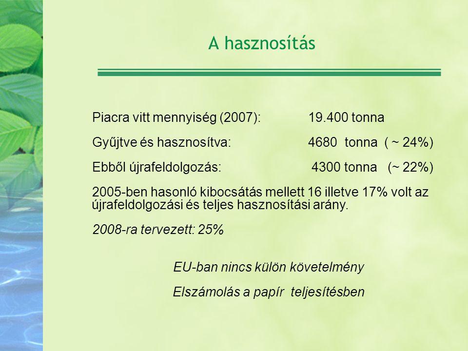 A hasznosítás Piacra vitt mennyiség (2007): 19.400 tonna Gyűjtve és hasznosítva: 4680 tonna ( ~ 24%) Ebből újrafeldolgozás: 4300 tonna (~ 22%) 2005-be
