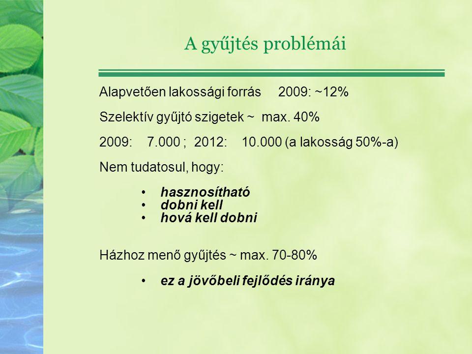 A gyűjtés problémái Alapvetően lakossági forrás 2009: ~12% Szelektív gyűjtó szigetek ~ max. 40% 2009: 7.000 ; 2012: 10.000 (a lakosság 50%-a) Nem tuda