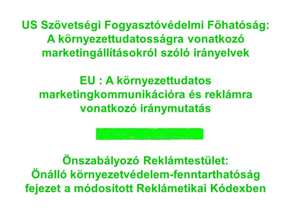 US Szövetségi Fogyasztóvédelmi Főhatóság: A környezettudatosságra vonatkozó marketingállításokról szóló irányelvek EU : A környezettudatos marketingkommunikációra és reklámra vonatkozó iránymutatás Önszabályozó Reklámtestület: Önálló környezetvédelem-fenntarthatóság fejezet a módosított Reklámetikai Kódexben