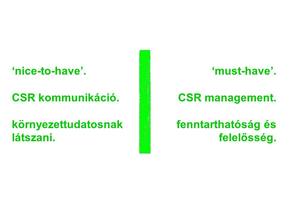 'nice-to-have'. CSR kommunikáció. környezettudatosnak látszani.