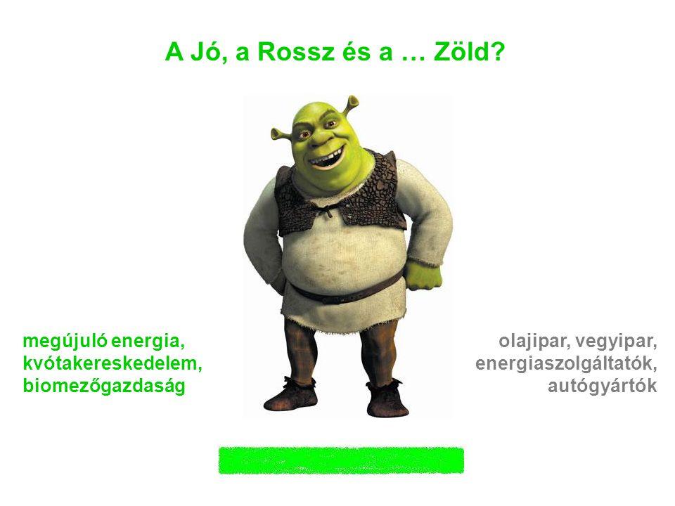 megújuló energia, kvótakereskedelem, biomezőgazdaság A Jó, a Rossz és a … Zöld.