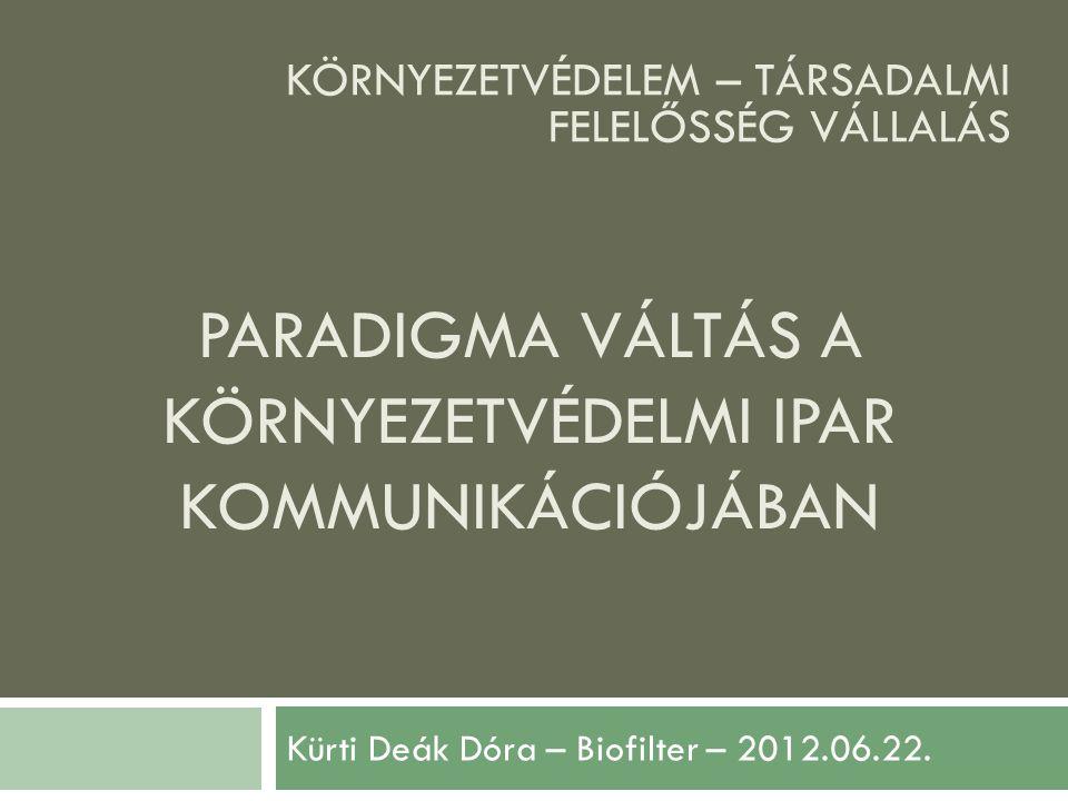 PARADIGMA VÁLTÁS A KÖRNYEZETVÉDELMI IPAR KOMMUNIKÁCIÓJÁBAN Kürti Deák Dóra – Biofilter – 2012.06.22.