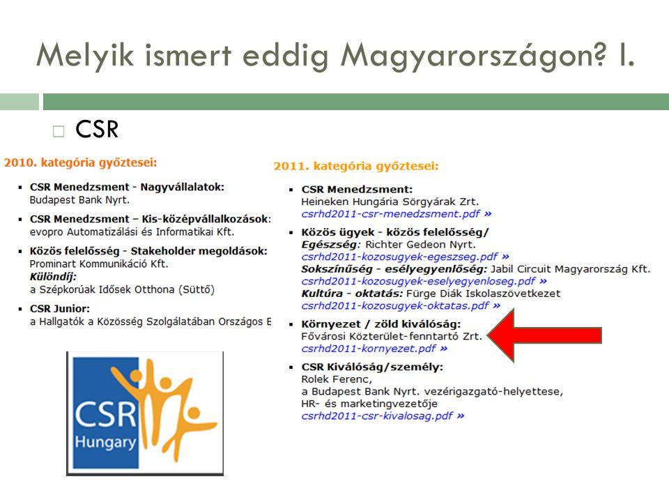 Melyik ismert eddig Magyarországon? I.  CSR