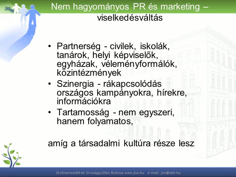Nem hagyományos PR és marketing – viselkedésváltás Partnerség - civilek, iskolák, tanárok, helyi képviselők, egyházak, véleményformálók, közintézménye
