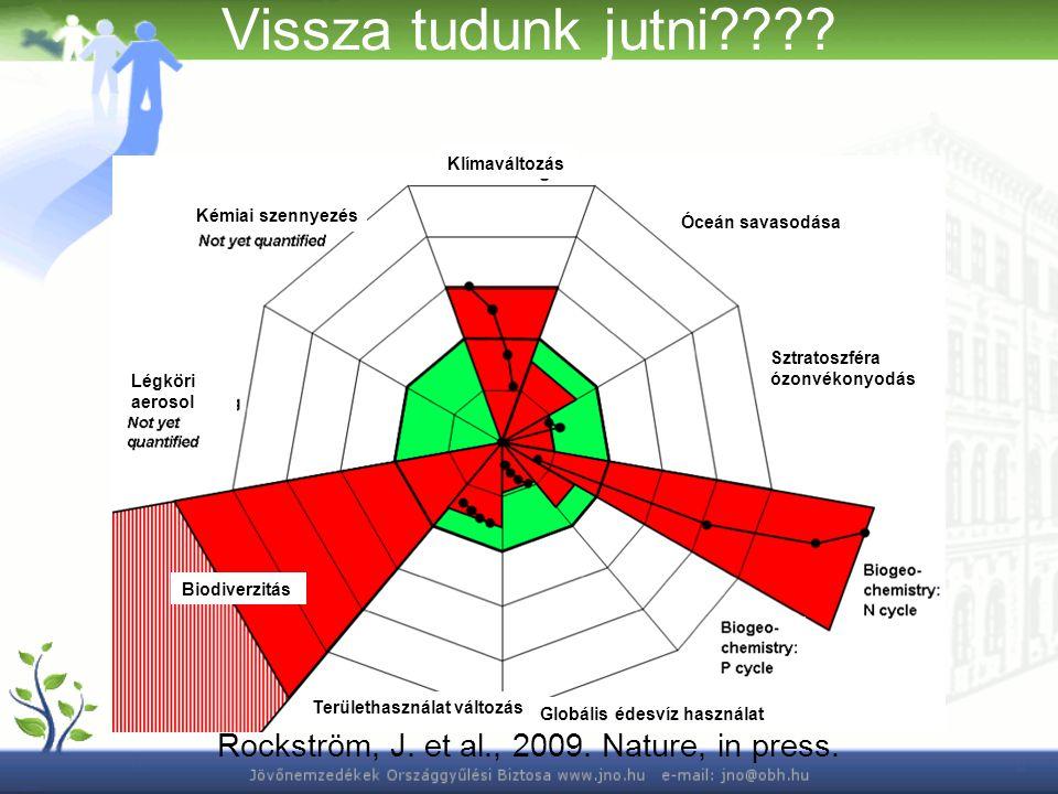 Vissza tudunk jutni???.Rockström, J. et al., 2009.