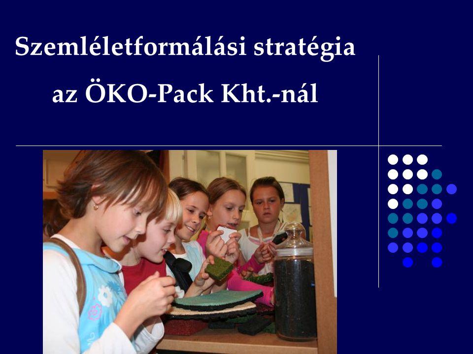 Szemléletformálási stratégia az ÖKO-Pack Kht.-nál