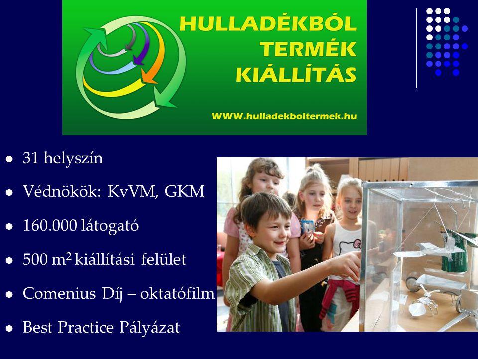 31 helyszín Védnökök: KvVM, GKM 160.000 látogató 500 m 2 kiállítási felület Comenius Díj – oktatófilm Best Practice Pályázat