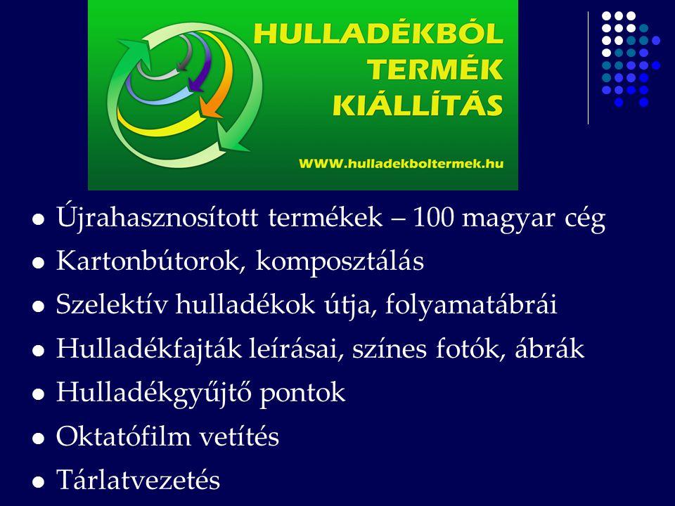 Újrahasznosított termékek – 100 magyar cég Kartonbútorok, komposztálás Szelektív hulladékok útja, folyamatábrái Hulladékfajták leírásai, színes fotók, ábrák Hulladékgyűjtő pontok Oktatófilm vetítés Tárlatvezetés