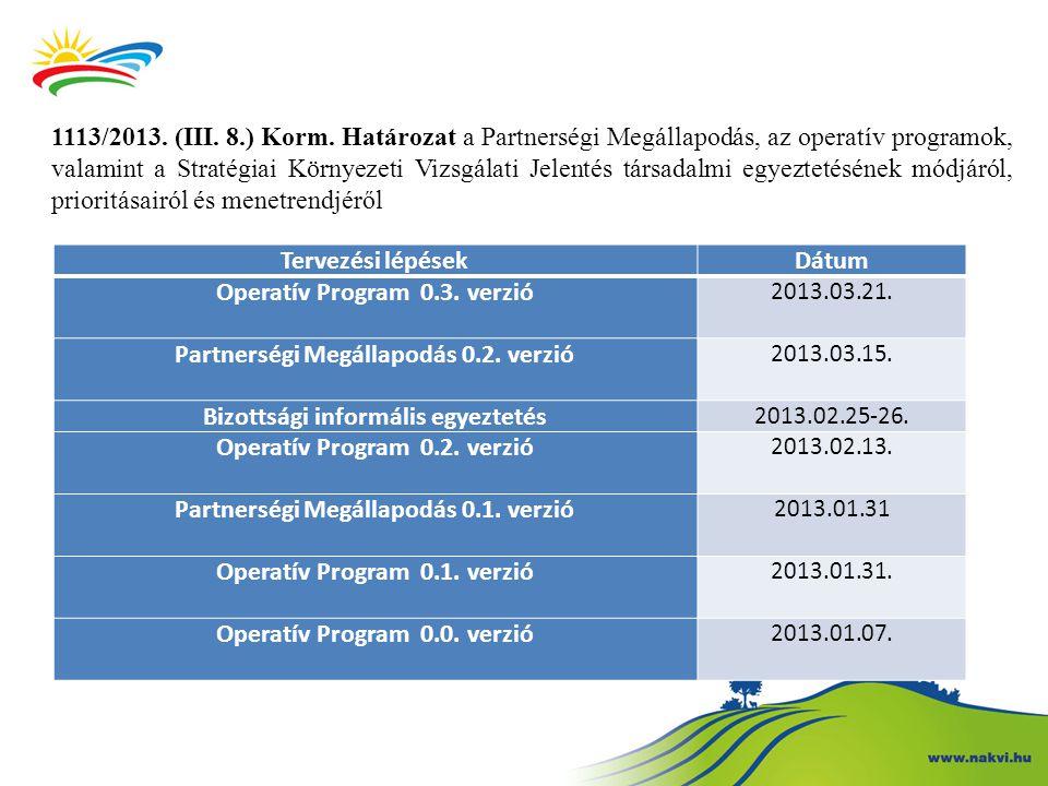 Tervezési lépésekDátum Operatív Program 0.3. verzió 2013.03.21. Partnerségi Megállapodás 0.2. verzió 2013.03.15. Bizottsági informális egyeztetés 2013