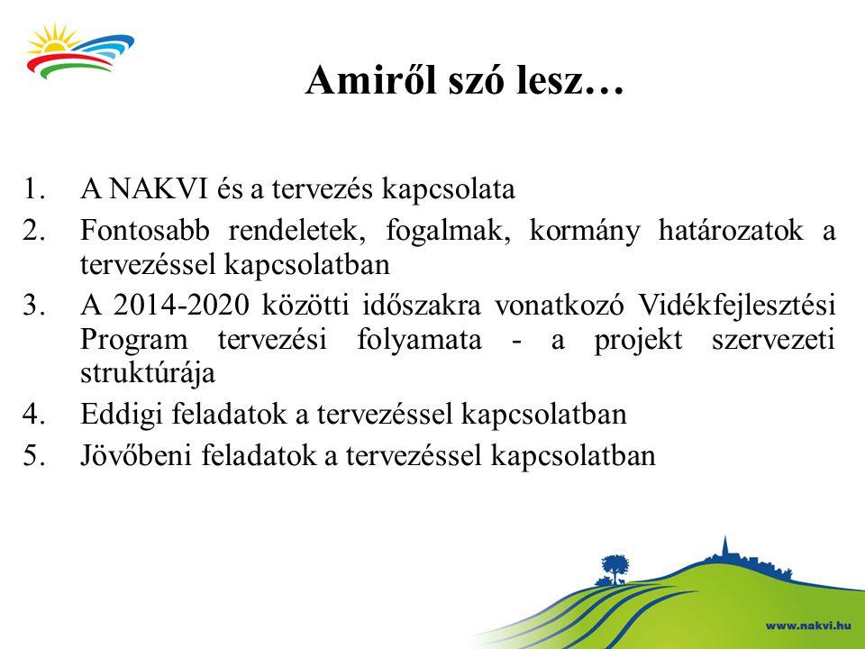 Amiről szó lesz… 1.A NAKVI és a tervezés kapcsolata 2.Fontosabb rendeletek, fogalmak, kormány határozatok a tervezéssel kapcsolatban 3.A 2014-2020 közötti időszakra vonatkozó Vidékfejlesztési Program tervezési folyamata - a projekt szervezeti struktúrája 4.Eddigi feladatok a tervezéssel kapcsolatban 5.Jövőbeni feladatok a tervezéssel kapcsolatban