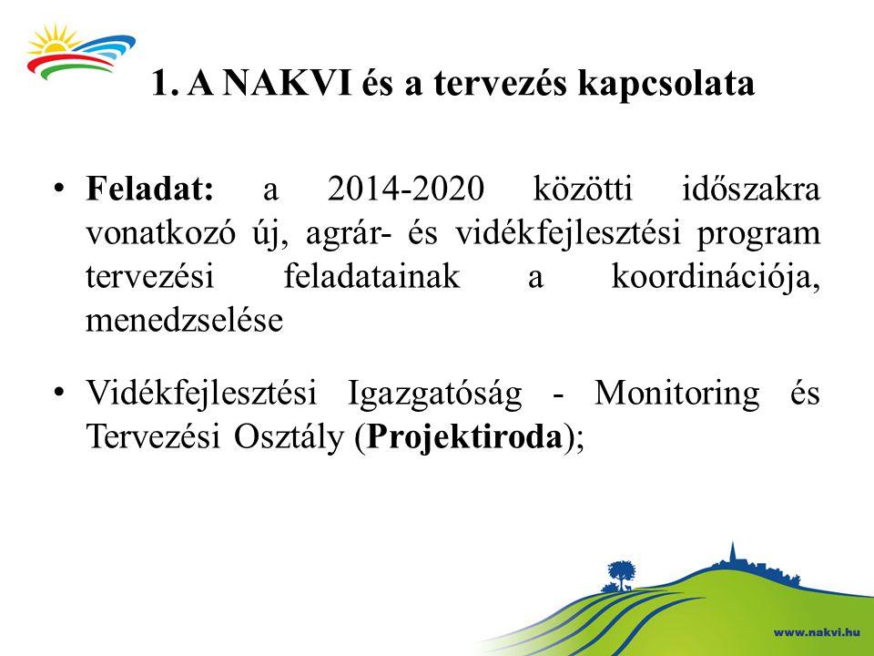 1. A NAKVI és a tervezés kapcsolata Feladat: a 2014-2020 közötti időszakra vonatkozó új, agrár- és vidékfejlesztési program tervezési feladatainak a k