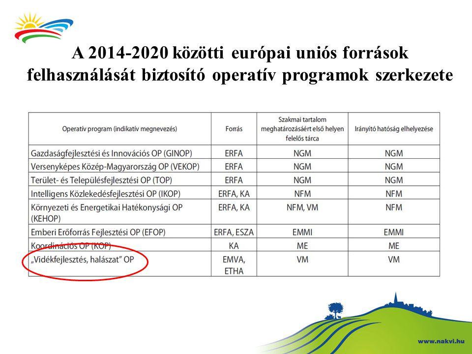 A 2014-2020 közötti európai uniós források felhasználását biztosító operatív programok szerkezete