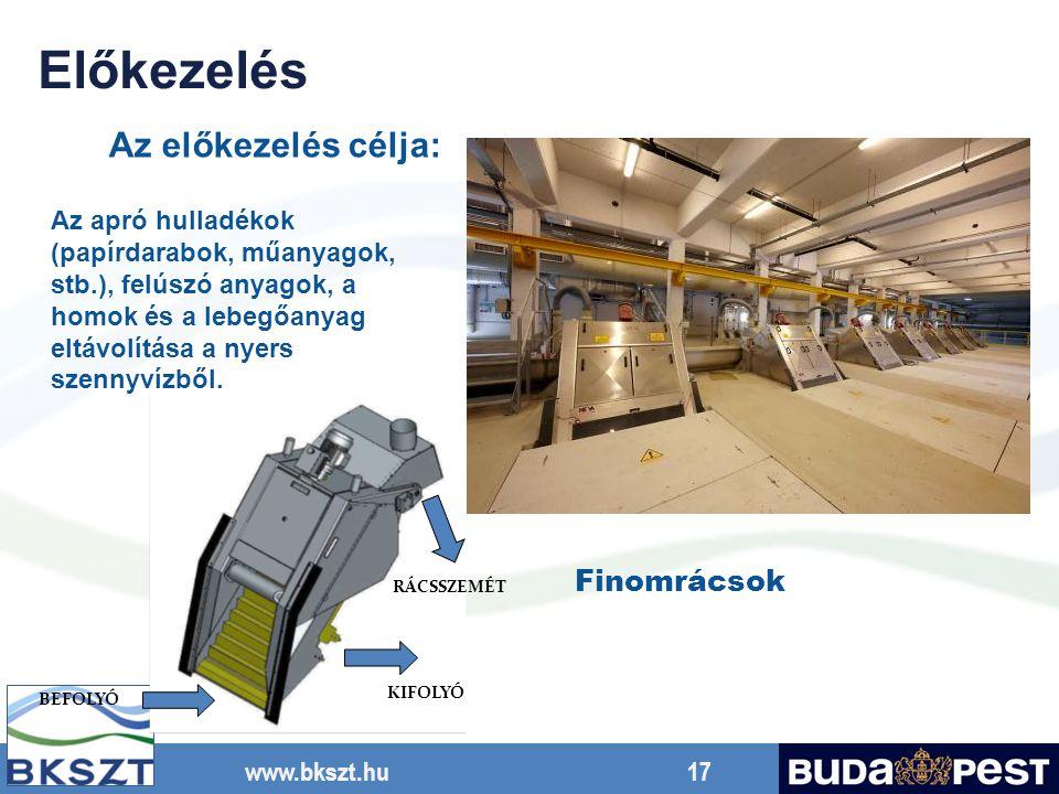www.bkszt.hu 17 KIFOLYÓ BEFOLYÓ RÁCSSZEMÉT Az apró hulladékok (papírdarabok, műanyagok, stb.), felúszó anyagok, a homok és a lebegőanyag eltávolítása