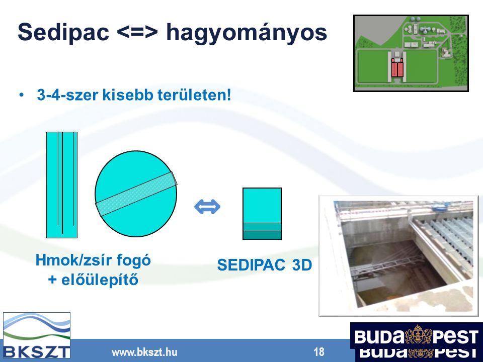 www.bkszt.hu 18 Sedipac hagyományos 3-4-szer kisebb területen.