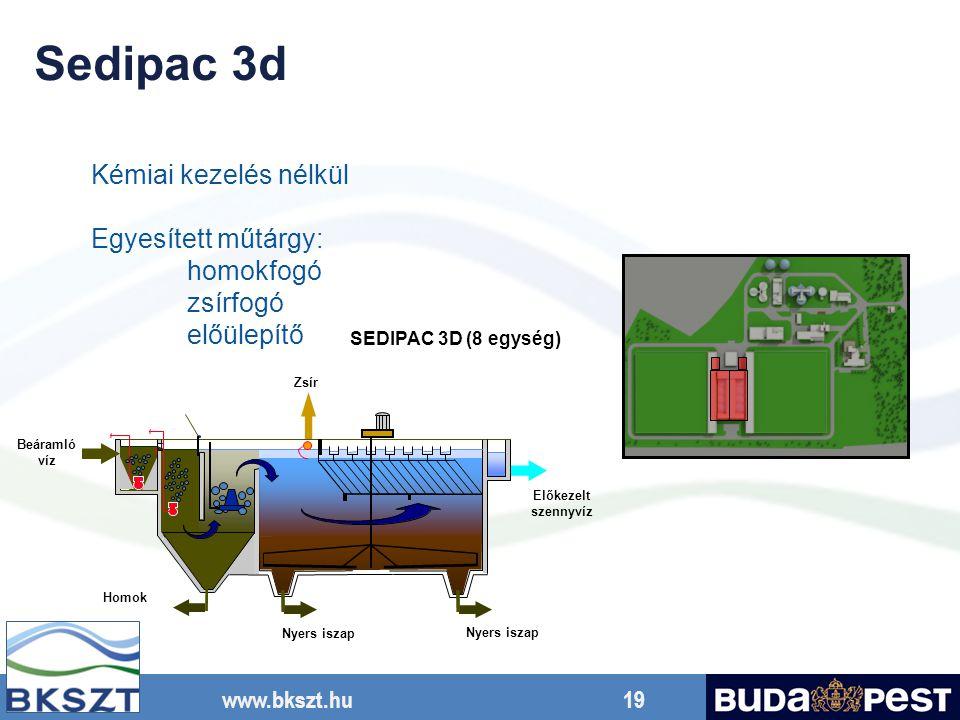 www.bkszt.hu 19 Nyers iszap Előkezelt szennyvíz Zsír Beáramló víz Homok Nyers iszap SEDIPAC 3D (8 egység) Kémiai kezelés nélkül Egyesített műtárgy: homokfogó zsírfogó előülepítő Sedipac 3d