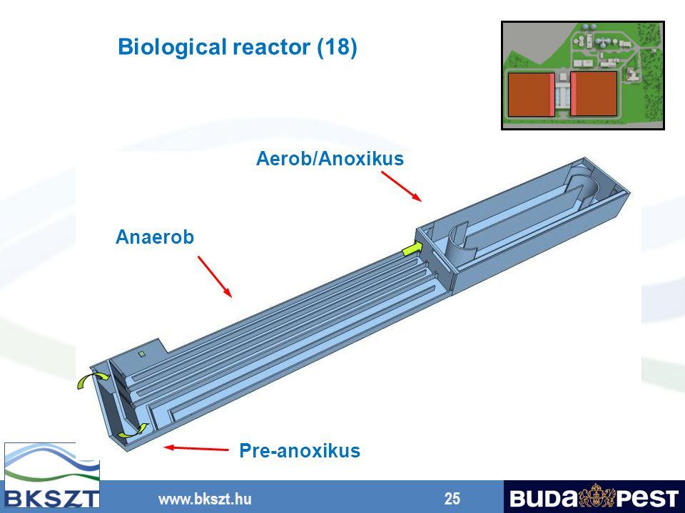 www.bkszt.hu 25 Biological reactor (18) Pre-anoxikus Aerob/Anoxikus Anaerob