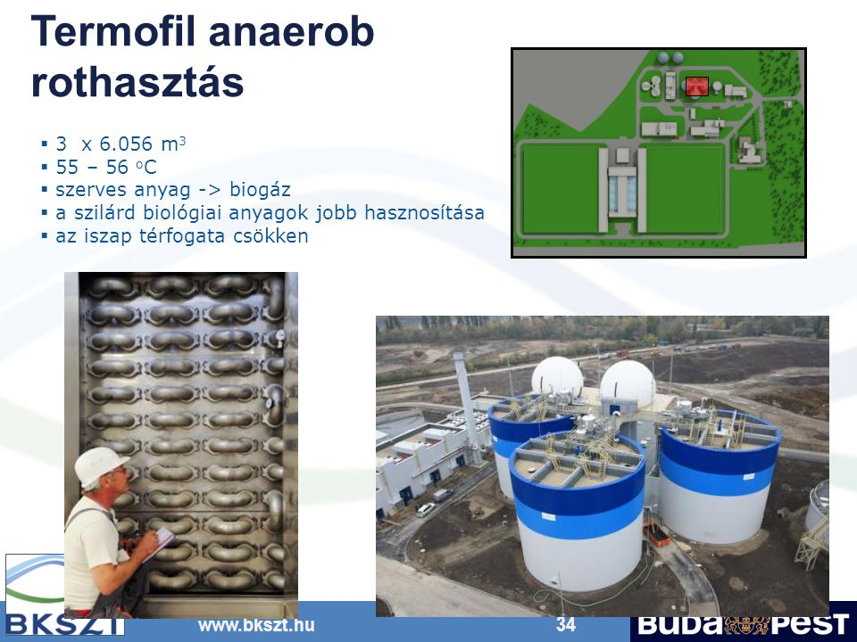www.bkszt.hu 34  3 x 6.056 m 3  55 – 56 o C  szerves anyag -> biogáz  a szilárd biológiai anyagok jobb hasznosítása  az iszap térfogata csökken T