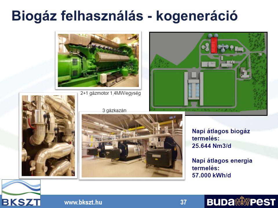 www.bkszt.hu 37 2+1 gázmotor 1,4MW/egység 3 gázkazán Napi átlagos biogáz termelés: 25.644 Nm3/d Napi átlagos energia termelés: 57.000 kWh/d Biogáz fel