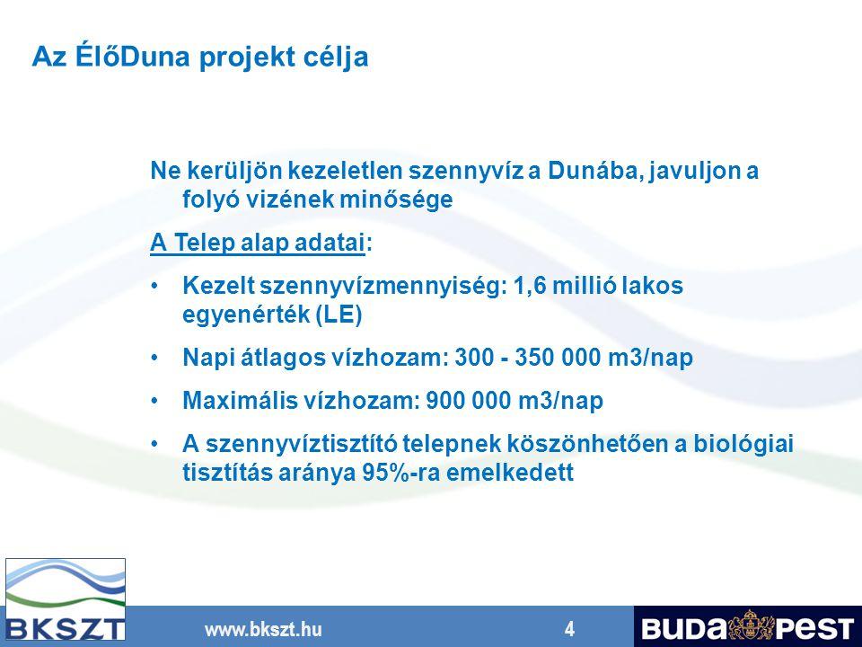 www.bkszt.hu 4 Az ÉlőDuna projekt célja Ne kerüljön kezeletlen szennyvíz a Dunába, javuljon a folyó vizének minősége A Telep alap adatai: Kezelt szennyvízmennyiség: 1,6 millió lakos egyenérték (LE) Napi átlagos vízhozam: 300 - 350 000 m3/nap Maximális vízhozam: 900 000 m3/nap A szennyvíztisztító telepnek köszönhetően a biológiai tisztítás aránya 95%-ra emelkedett