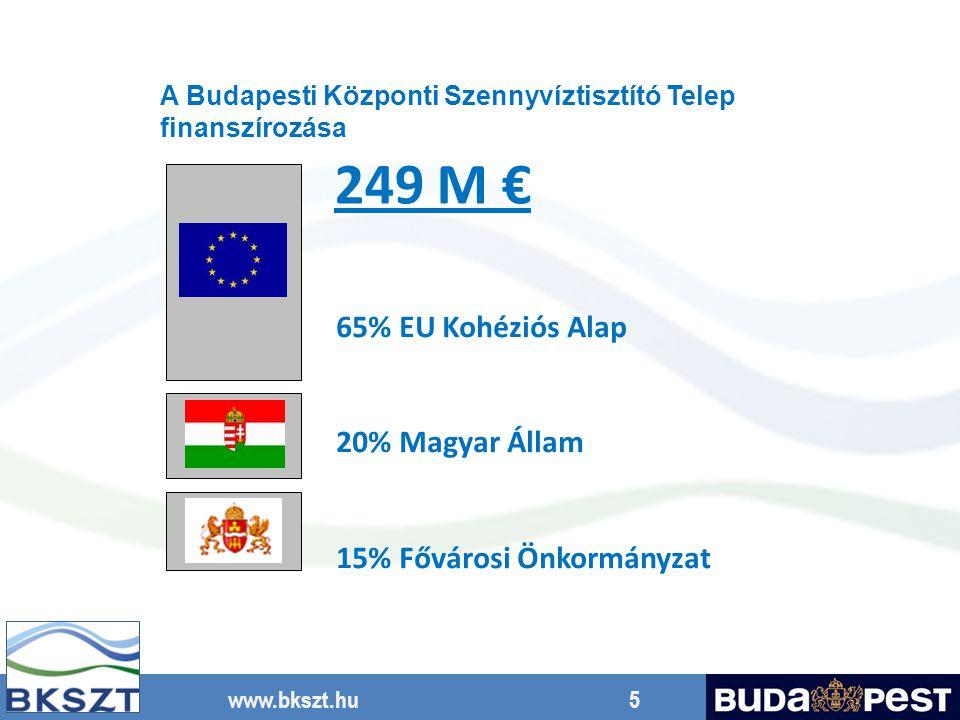 www.bkszt.hu 5 A Budapesti Központi Szennyvíztisztító Telep finanszírozása 65% EU Kohéziós Alap 20% Magyar Állam 15% Fővárosi Önkormányzat 249 M €