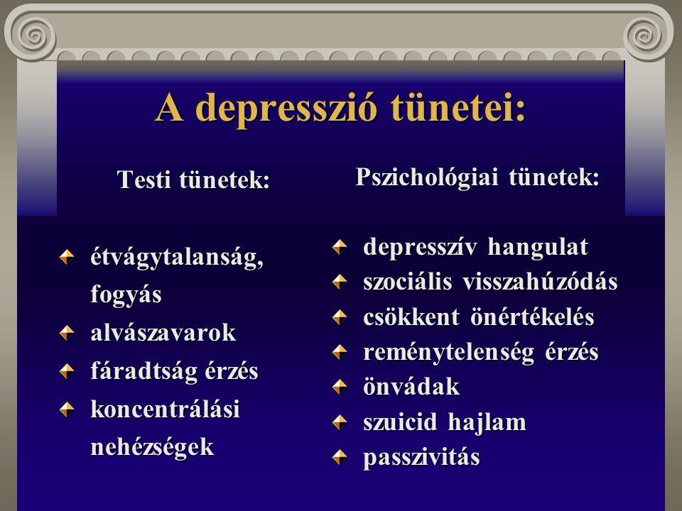 A depresszió tünetei: Testi tünetek: étvágytalanság, étvágytalanság, fogyás fogyás alvászavarok alvászavarok fáradtság érzés fáradtság érzés koncentrá
