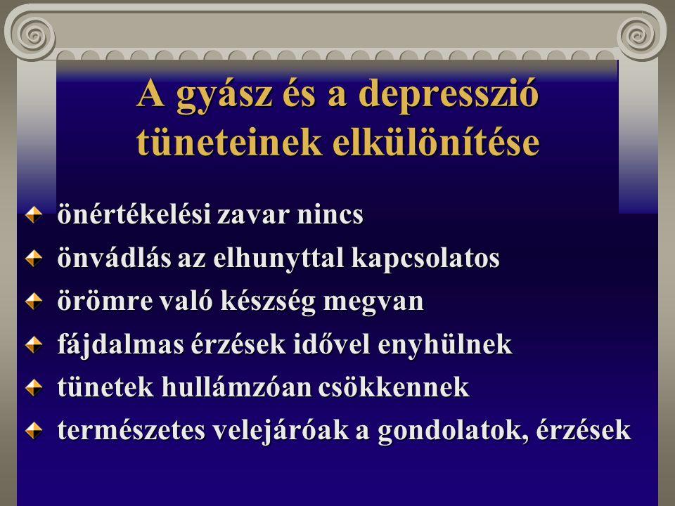 A gyász és a depresszió tüneteinek elkülönítése önértékelési zavar nincs önvádlás az elhunyttal kapcsolatos önvádlás az elhunyttal kapcsolatos örömre
