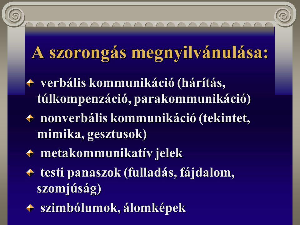 A szorongás megnyilvánulása: verbális kommunikáció (hárítás, túlkompenzáció, parakommunikáció) verbális kommunikáció (hárítás, túlkompenzáció, parakom