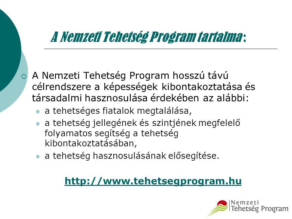 11 A Nemzeti Tehetség Program tartalma :  A Nemzeti Tehetség Program hosszú távú célrendszere a képességek kibontakoztatása és társadalmi hasznosulás
