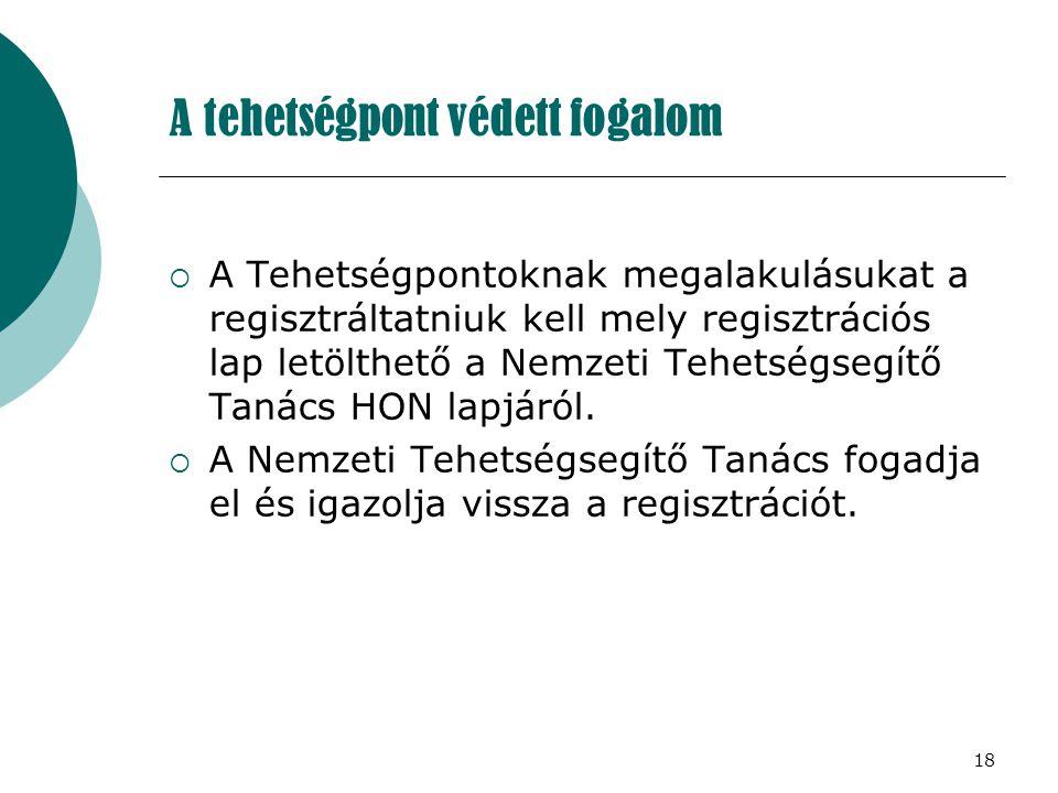 18 A tehetségpont védett fogalom  A Tehetségpontoknak megalakulásukat a regisztráltatniuk kell mely regisztrációs lap letölthető a Nemzeti Tehetségse