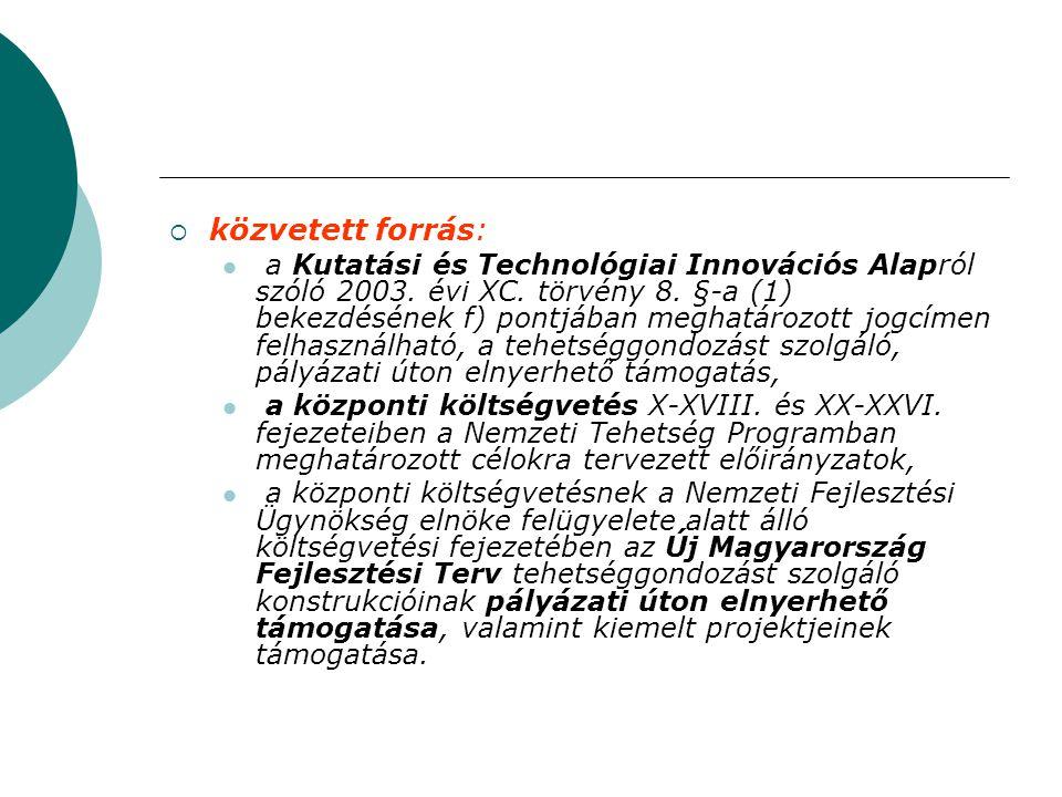  közvetett forrás: a Kutatási és Technológiai Innovációs Alapról szóló 2003. évi XC. törvény 8. §-a (1) bekezdésének f) pontjában meghatározott jogcí