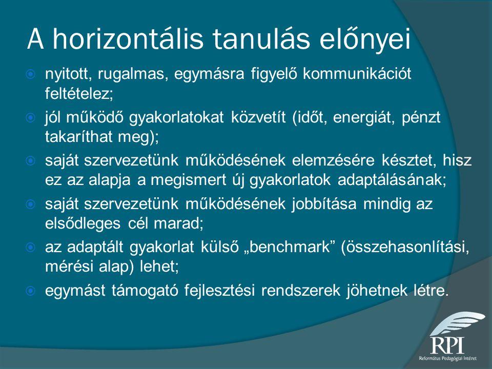 A horizontális tanulás előnyei  nyitott, rugalmas, egymásra figyelő kommunikációt feltételez;  jól működő gyakorlatokat közvetít (időt, energiát, pé