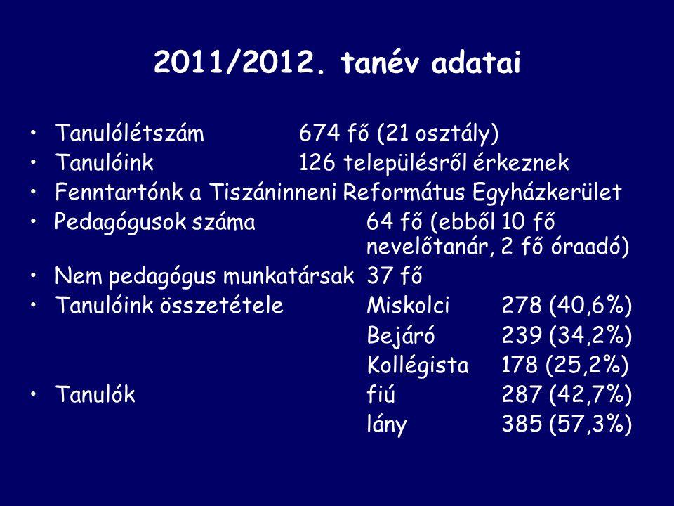 2011/2012.