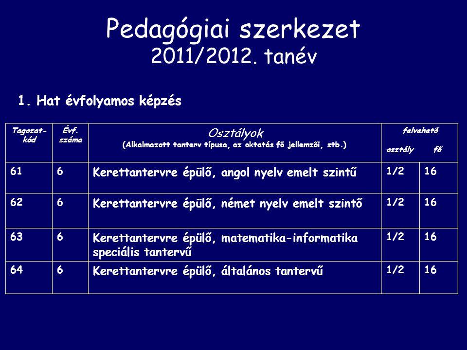 Pedagógiai szerkezet 2011/2012. tanév Tagozat- kód Évf.