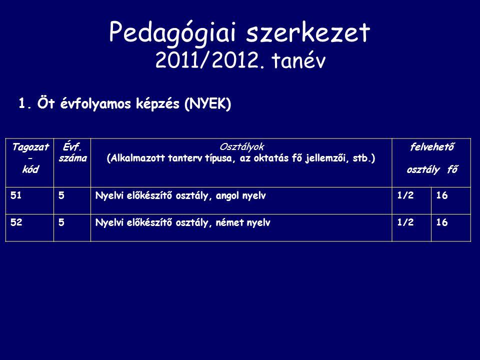 Pedagógiai szerkezet 2011/2012. tanév 1. Öt évfolyamos képzés (NYEK) Tagozat - kód Évf.