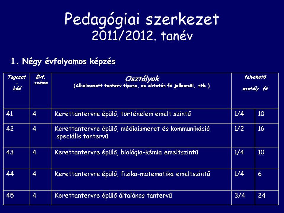 Pedagógiai szerkezet 2011/2012. tanév 1. Négy évfolyamos képzés Tagozat - kód Évf.