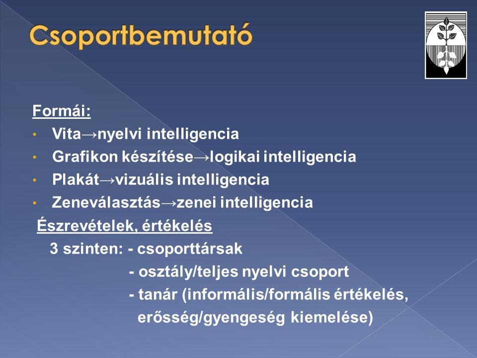 Formái: Vita→nyelvi intelligencia Grafikon készítése→logikai intelligencia Plakát→vizuális intelligencia Zeneválasztás→zenei intelligencia Észrevételek, értékelés 3 szinten: - csoporttársak - osztály/teljes nyelvi csoport - tanár (informális/formális értékelés, erősség/gyengeség kiemelése)