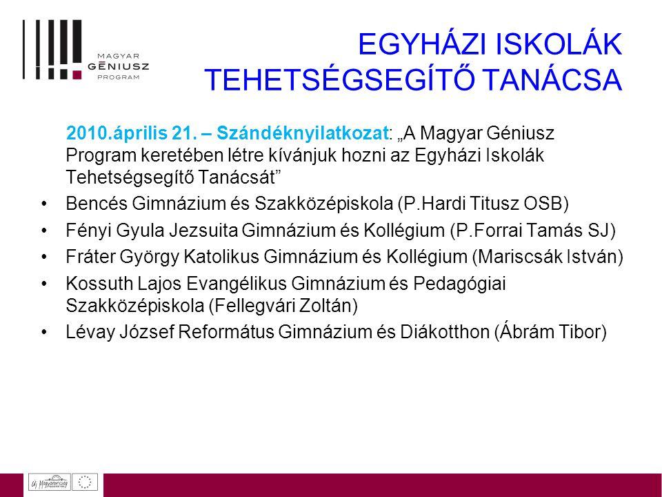 EGYHÁZI ISKOLÁK TEHETSÉGSEGÍTŐ TANÁCSA 2010.április 21.