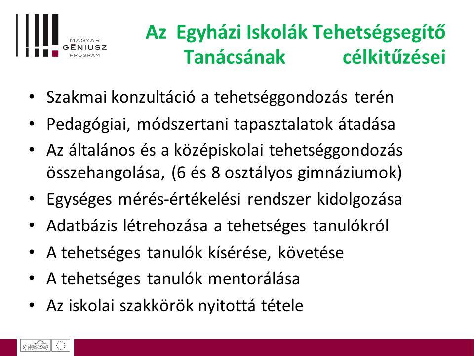 Az Egyházi Iskolák Tehetségsegítő Tanácsának célkitűzései Szakmai konzultáció a tehetséggondozás terén Pedagógiai, módszertani tapasztalatok átadása Az általános és a középiskolai tehetséggondozás összehangolása, (6 és 8 osztályos gimnáziumok) Egységes mérés-értékelési rendszer kidolgozása Adatbázis létrehozása a tehetséges tanulókról A tehetséges tanulók kísérése, követése A tehetséges tanulók mentorálása Az iskolai szakkörök nyitottá tétele