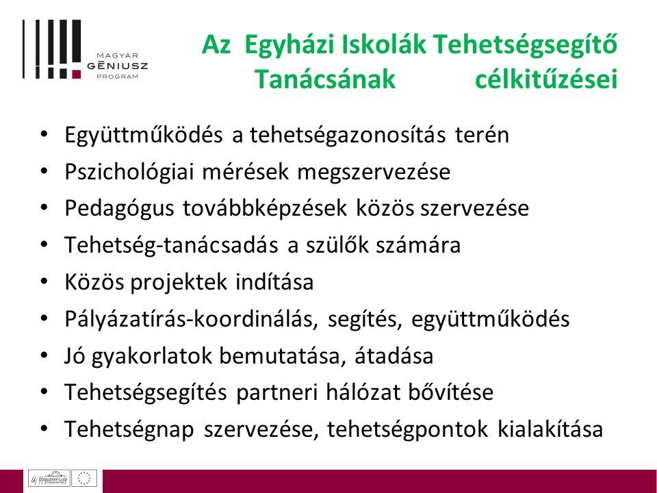 Az Egyházi Iskolák Tehetségsegítő Tanácsának célkitűzései Együttműködés a tehetségazonosítás terén Pszichológiai mérések megszervezése Pedagógus továbbképzések közös szervezése Tehetség-tanácsadás a szülők számára Közös projektek indítása Pályázatírás-koordinálás, segítés, együttműködés Jó gyakorlatok bemutatása, átadása Tehetségsegítés partneri hálózat bővítése Tehetségnap szervezése, tehetségpontok kialakítása