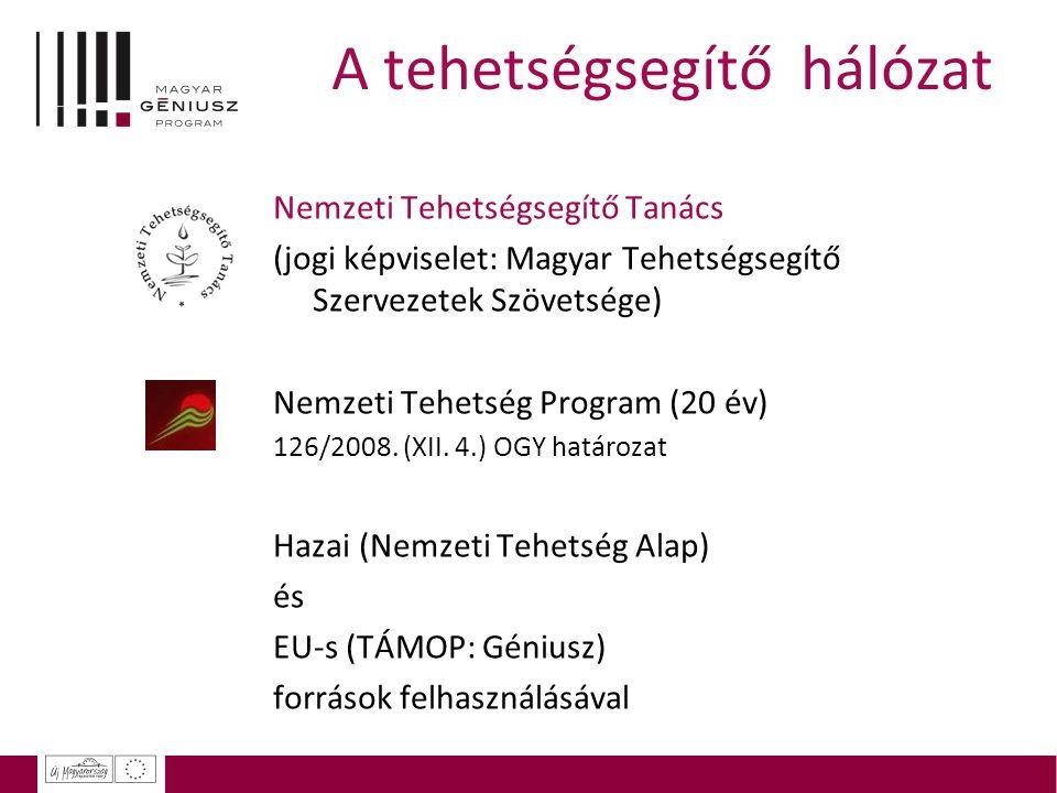 A tehetségsegítő hálózat Nemzeti Tehetségsegítő Tanács (jogi képviselet: Magyar Tehetségsegítő Szervezetek Szövetsége) Nemzeti Tehetség Program (20 év) 126/2008.