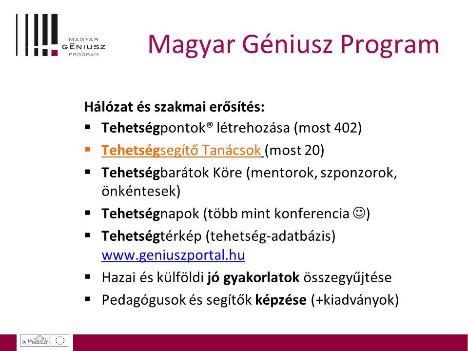 Magyar Géniusz Program Hálózat és szakmai erősítés:  Tehetségpontok® létrehozása (most 402)  Tehetségsegítő Tanácsok (most 20)  Tehetségbarátok Köre (mentorok, szponzorok, önkéntesek)  Tehetségnapok (több mint konferencia )  Tehetségtérkép (tehetség-adatbázis) www.geniuszportal.hu www.geniuszportal.hu  Hazai és külföldi jó gyakorlatok összegyűjtése  Pedagógusok és segítők képzése (+kiadványok)