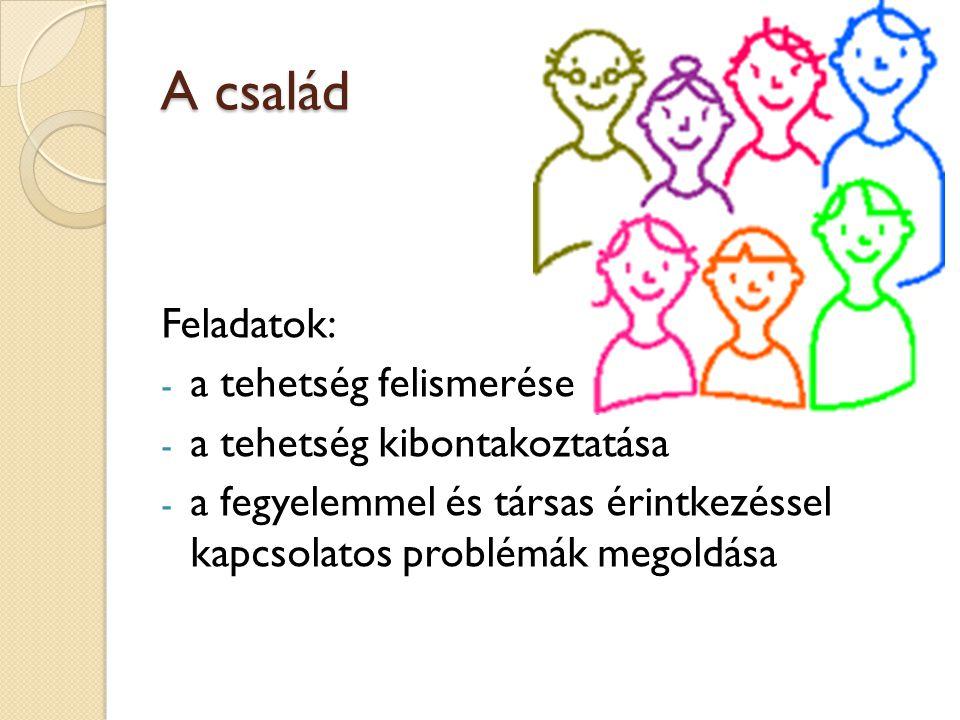 A család Feladatok: - a tehetség felismerése - a tehetség kibontakoztatása - a fegyelemmel és társas érintkezéssel kapcsolatos problémák megoldása