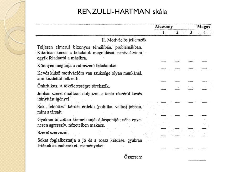 RENZULLI-HARTMAN skála