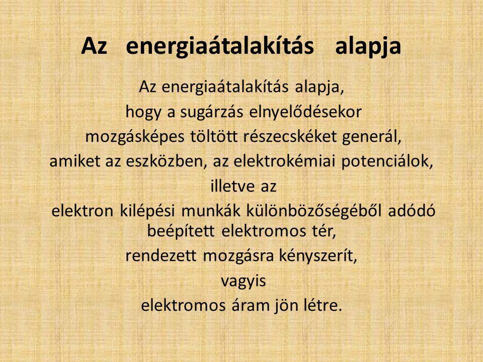 Az energiaátalakítás alapja Az energiaátalakítás alapja, hogy a sugárzás elnyelődésekor mozgásképes töltött részecskéket generál, amiket az eszközben,