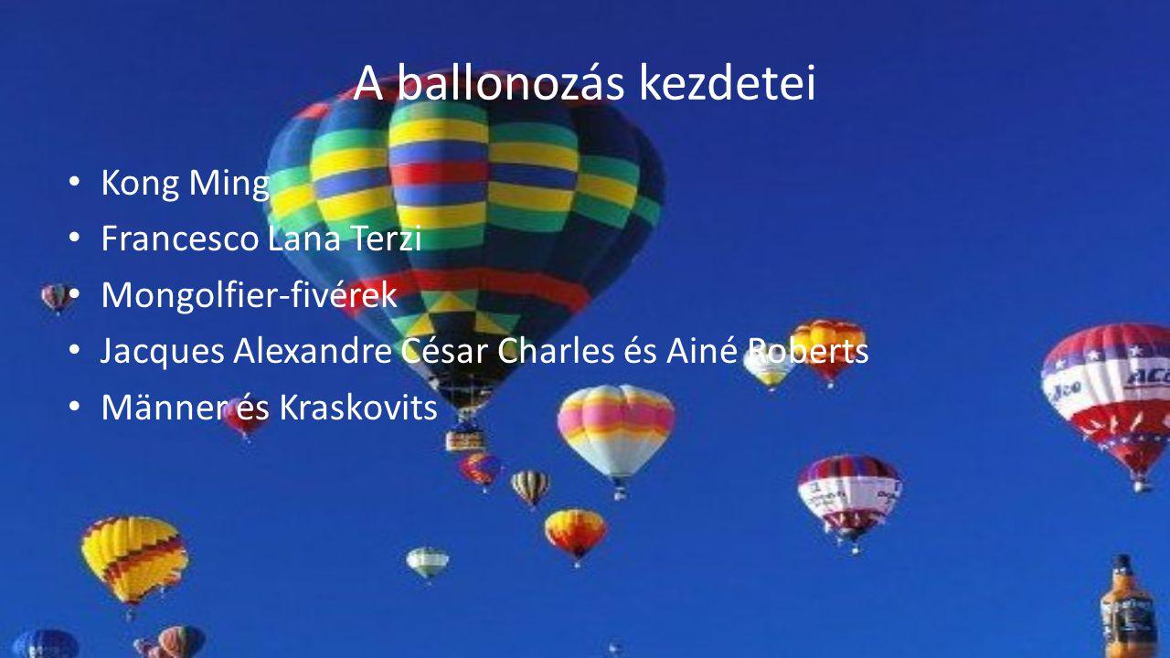A ballonozás kezdetei Kong Ming Francesco Lana Terzi Mongolfier-fivérek Jacques Alexandre César Charles és Ainé Roberts Männer és Kraskovits