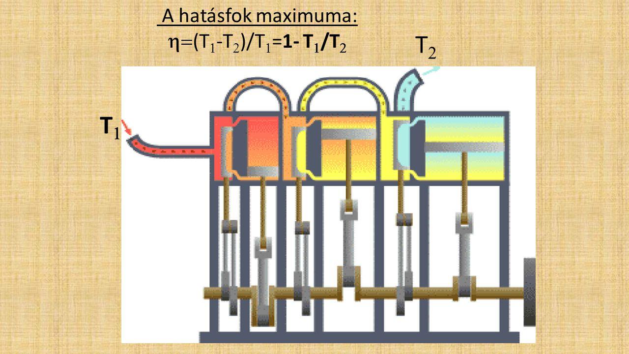 A hatásfok maximuma:  (T  -T  )/T  =1- T  /T  TT TT