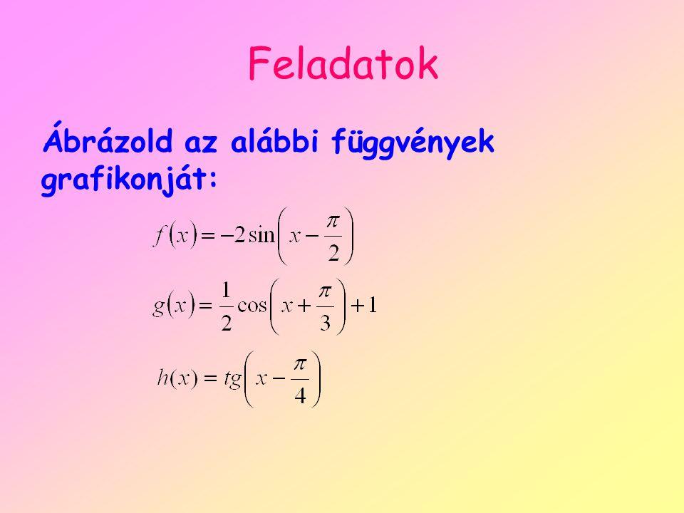 Feladatok Ábrázold az alábbi függvények grafikonját: